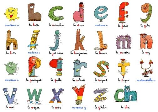 mémorisation alphabet